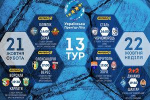"""Українське класико """"Динамо"""" – """"Шахтар"""" та інші матчі 12-го туру Прем'єр-ліги"""